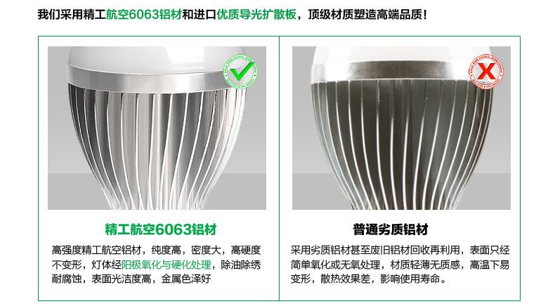 LED车铝3W球泡灯 LED球泡灯 螺口E27 节图片六