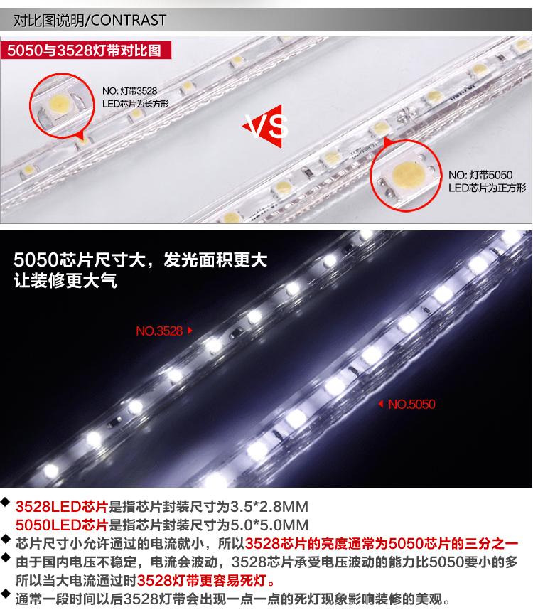 LED灯带 超亮防水5050灯珠灯带 LED节能软图片二