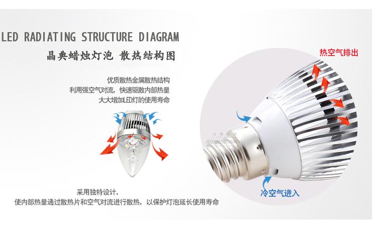 LED超亮3W蜡烛灯 LED蜡烛灯 螺口E27E1图片六