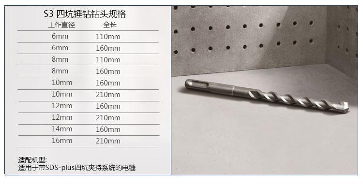 博世电动工具附件 S3四坑锤钻钻头 圆柄两坑两槽图片一