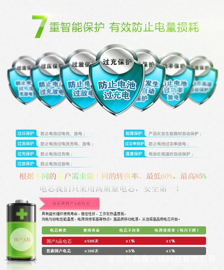 专业定制移动电源 充电宝 LOGO定制 公司礼品 公司奖品图片九