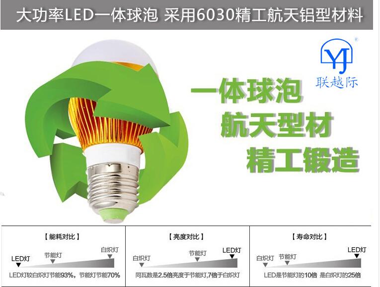 超亮超节能 联越际5W LED球灯泡图片四
