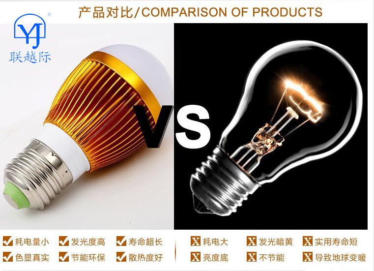 超亮超节能 联越际5W LED球灯泡图片七