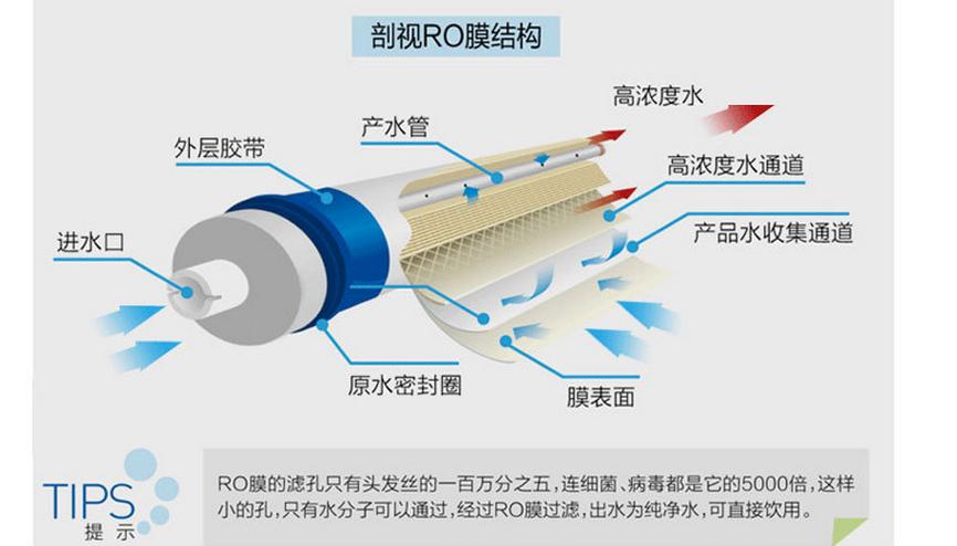 华迈净水 家用纯水机反渗透机HM-RO-A图片四