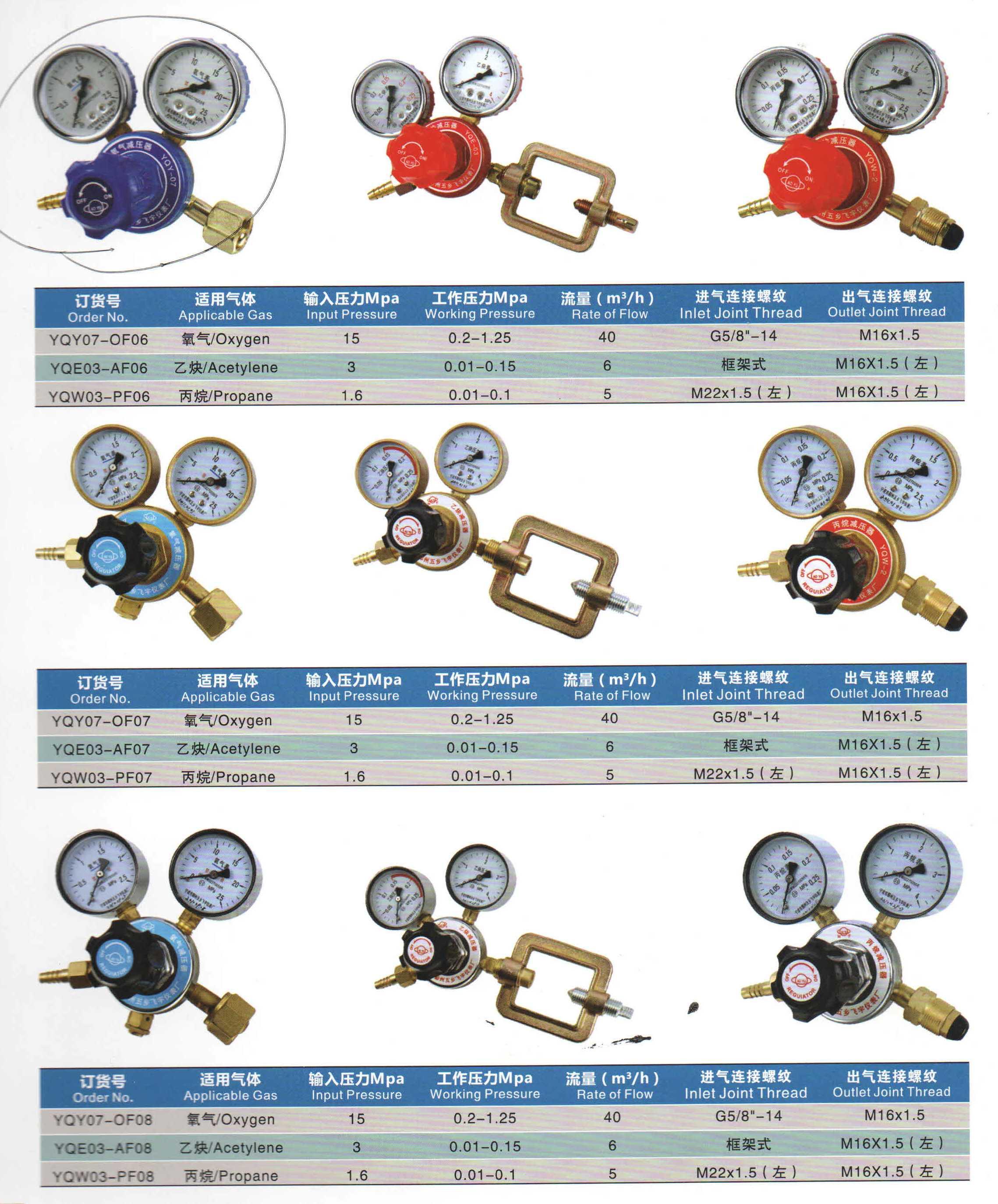氧气减压器YQY07-OF06图片一