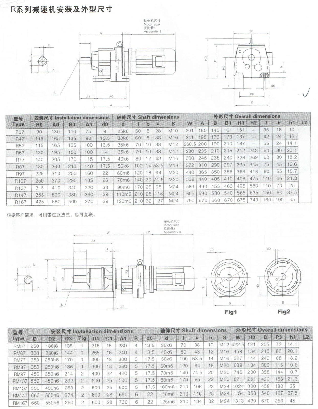 R系列斜齿轮减速机图片一