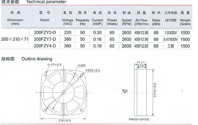 小型轴流风机图片三