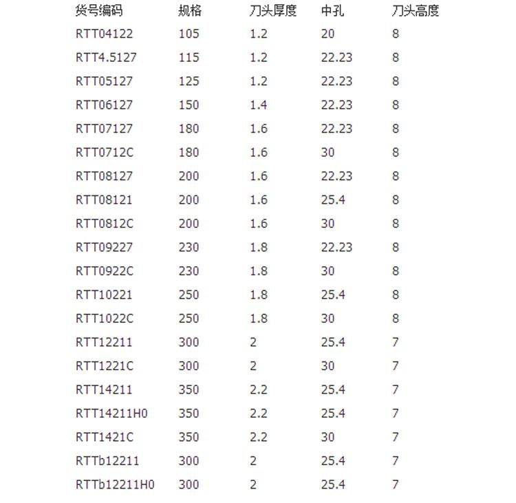 博深工具外贸金刚石锯片OE标准陶瓷片瓷砖专用片11图片二