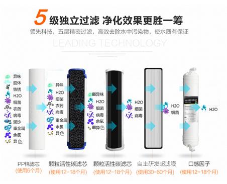 华迈净水器 HM-300 能量净饮机图片七