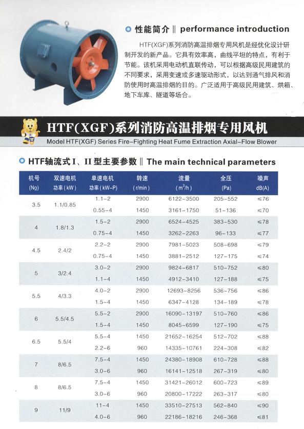 HTF(XGF)系列消防高温排烟专用风机图片一
