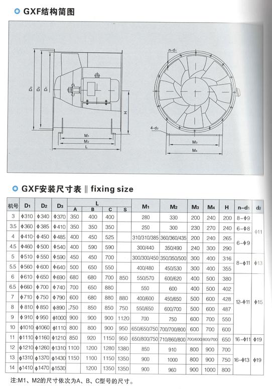 GXF系列斜流式风机图片二