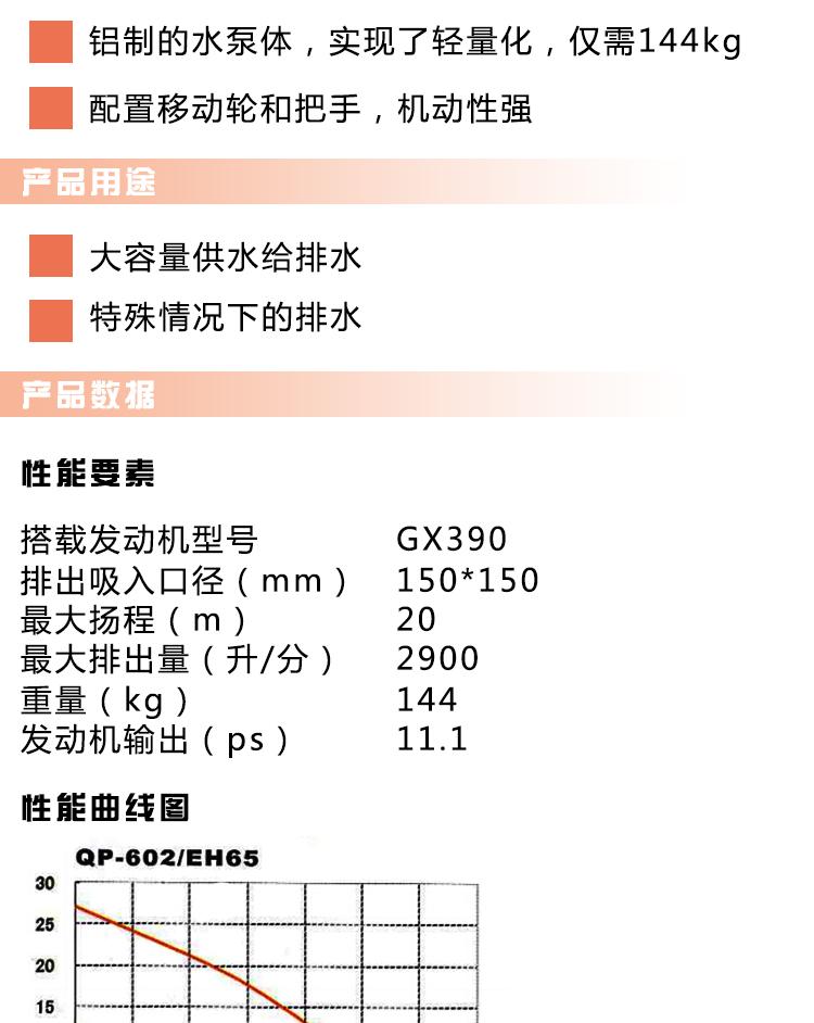 三笠大口径水泵QP-602手启图片三