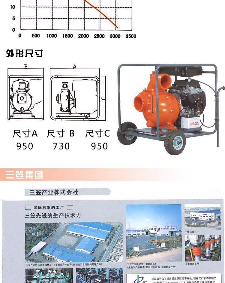 三笠大口径水泵QP-602手启图片四