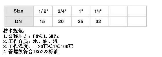 JT1410 过滤器球阀(大型)图片五