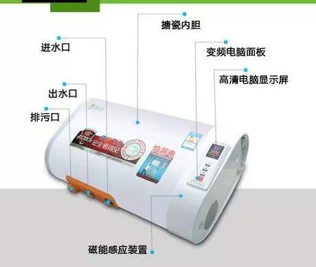 磁能电热水器H13-YK8:60升图片八