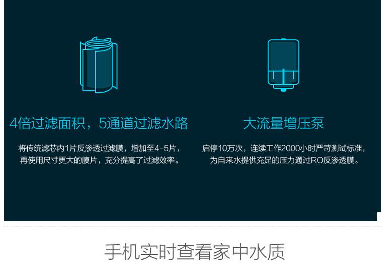 小米净水器 反渗透家用直饮净水器图片八