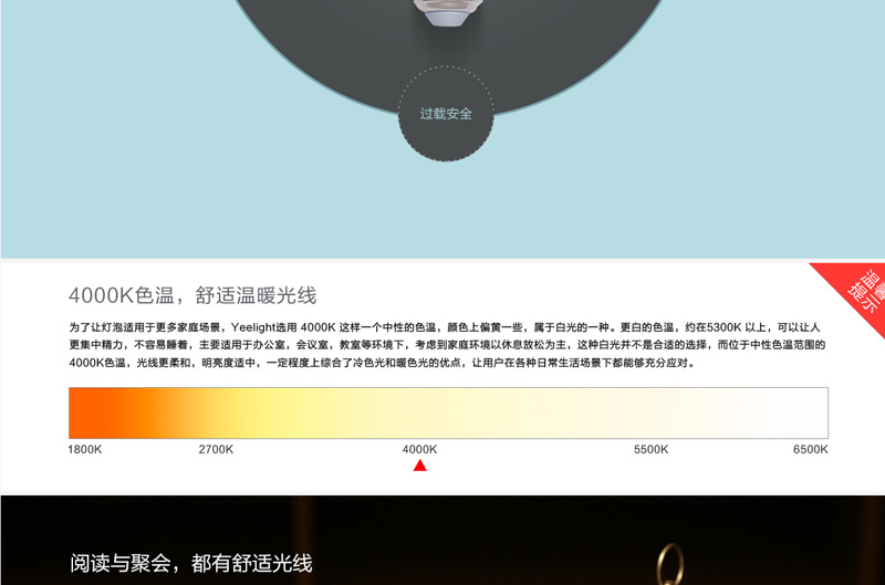 Yeelight LED智能灯泡 亮度自由调节图片三