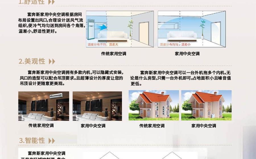 普通住宅家用  中央空调热水器二合一机组合图片五