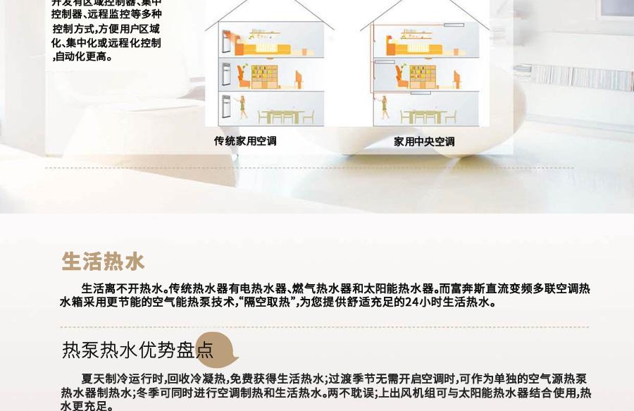 普通住宅家用  中央空调热水器二合一机组合图片六