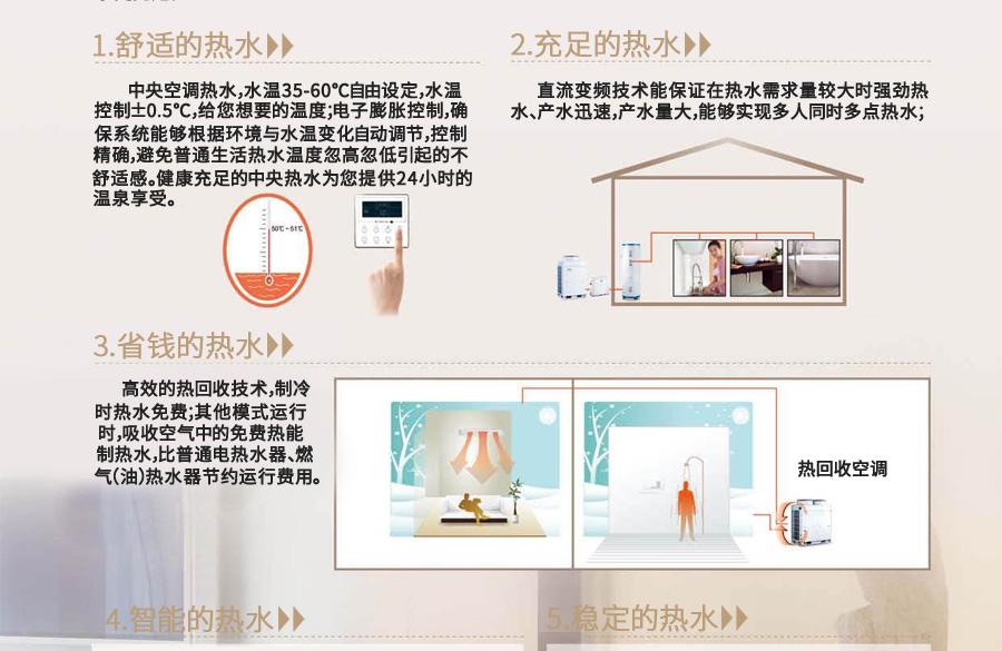 普通住宅家用  中央空调热水器二合一机组合图片七