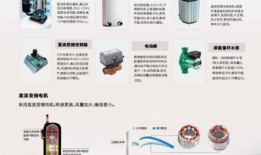 普通住宅家用  中央空调热水器二合一机组合图片九