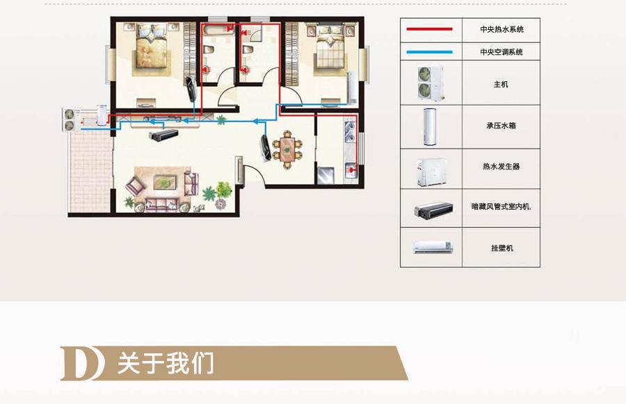 普通住宅家用  中央空调热水器二合一机组合图片十二