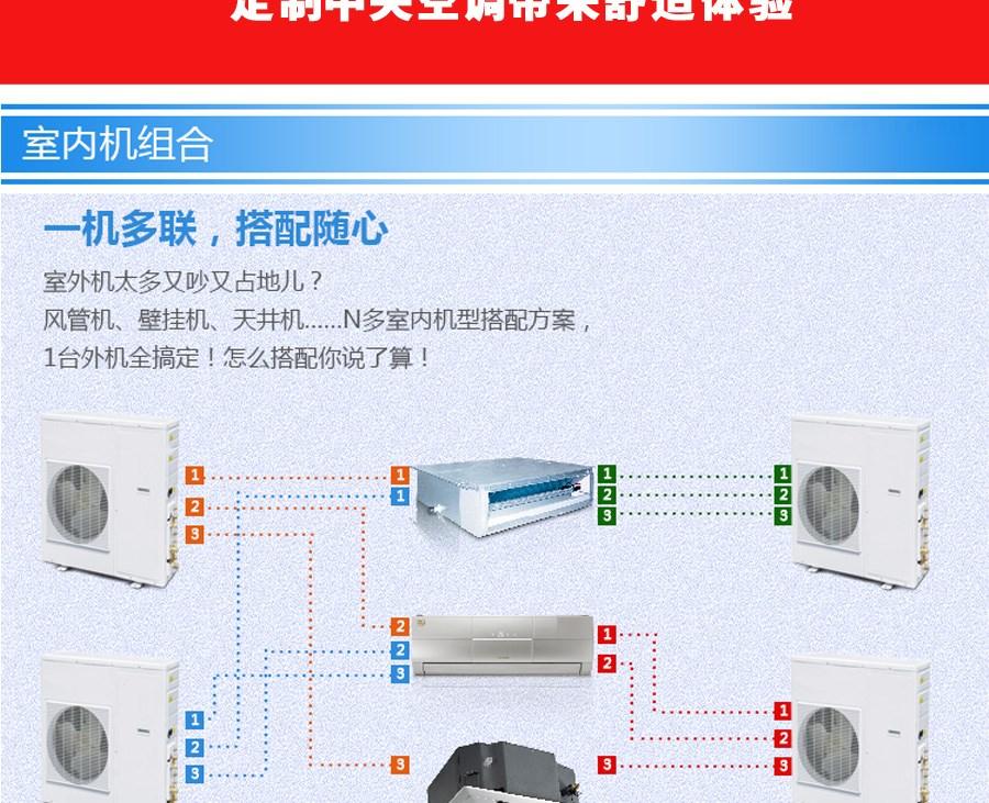 厂家直销   低价热批家用一拖多中央空调系列图片五