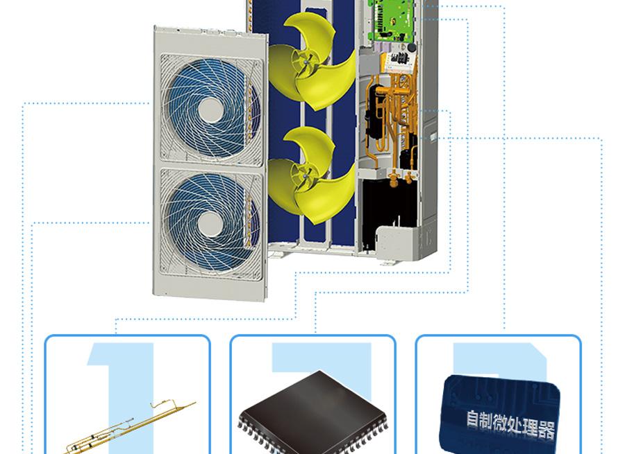 厂家直销   低价热批家用一拖多中央空调系列图片八