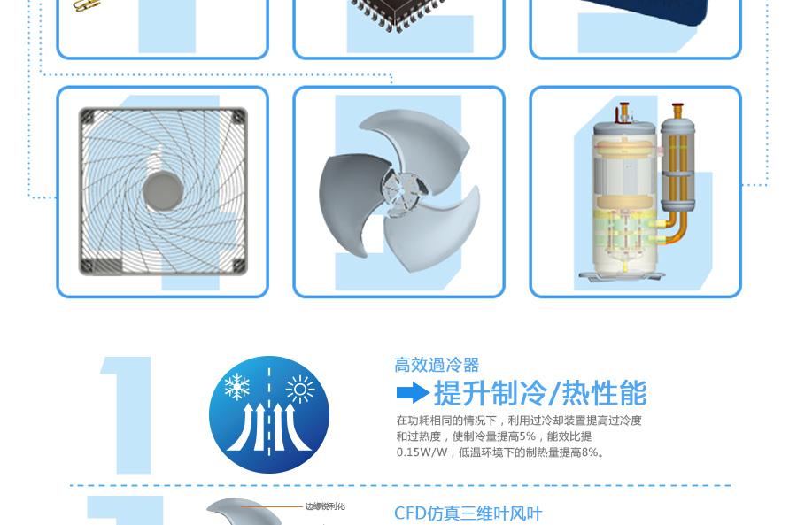 厂家直销   低价热批家用一拖多中央空调系列图片九