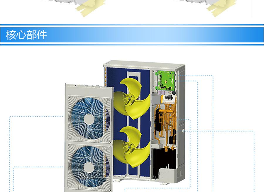 专业供应工厂商业一体化中央空调系列图片八