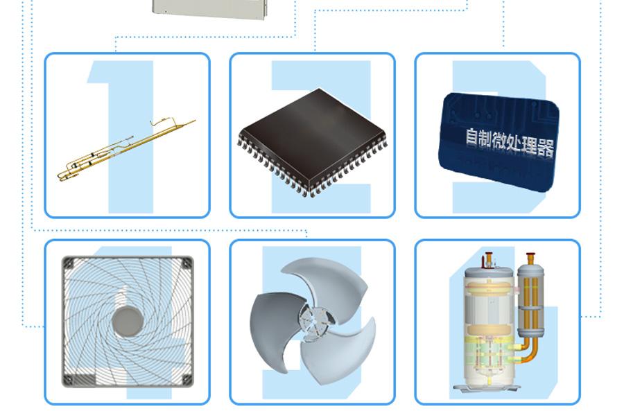 专业供应工厂商业一体化中央空调系列图片九