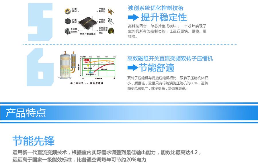专业供应工厂商业一体化中央空调系列图片十一