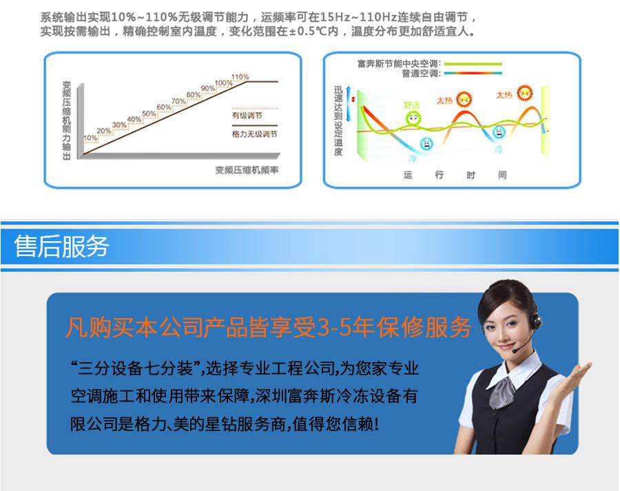 厂家直销   低价热批家用一拖多中央空调系列图片十二