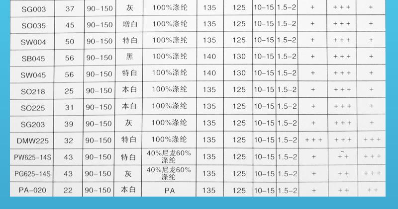 【团购】25g粘合衬布 刺绣辅料EO018图片六