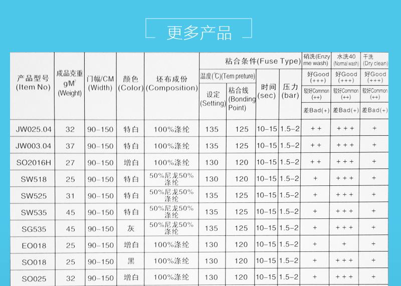 【团购】25g粘合衬布 刺绣辅料EO018图片五