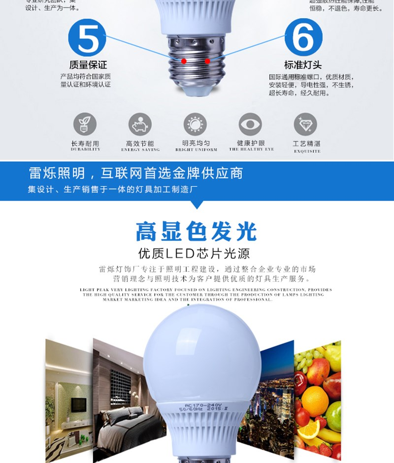 胜翔照明 筒灯6寸+LED节能灯24W 特价组合图片十一