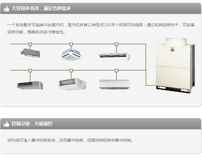 日立系列变频多联式  家用中央空调图片二