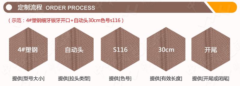 4#塑钢三连环牙银牙开口树脂拉链  SBS品牌拉链图片七