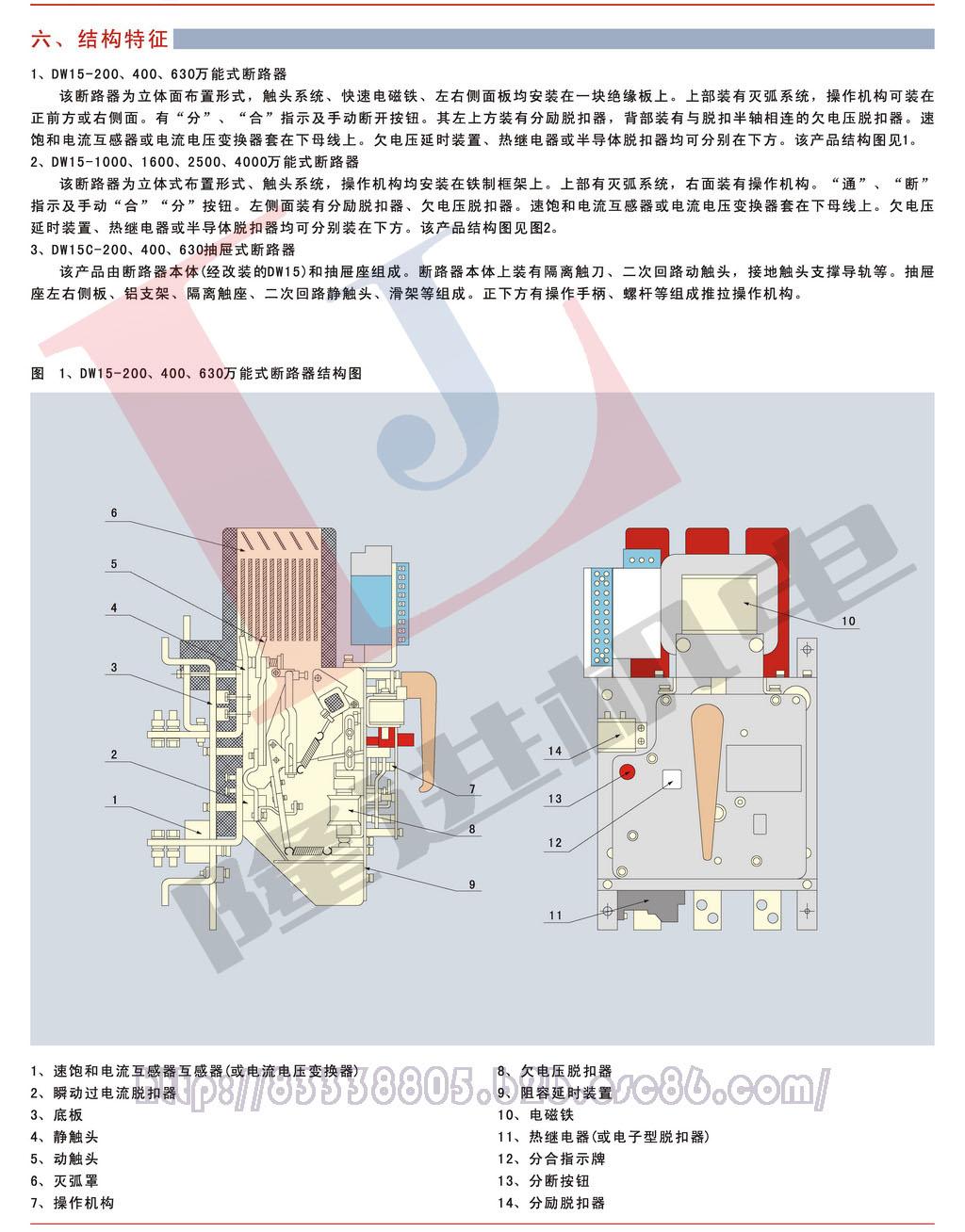 环宇DW15系列万能式断路器图片三