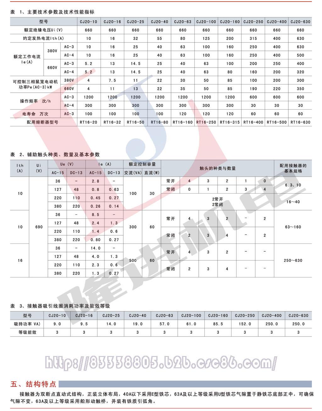 环宇CJ20系列交流接触器图片二