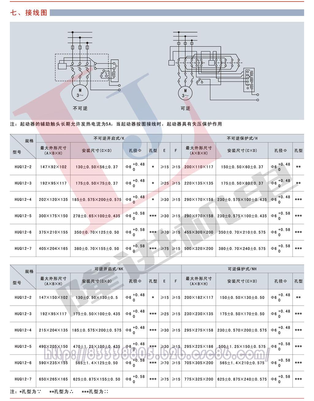 环宇HUQ12系列电磁启动器图片四