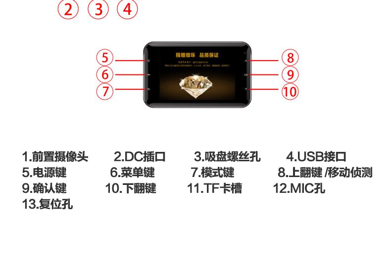 安培A303F行车记录仪车载迷你夜视高清循环录像图片十六