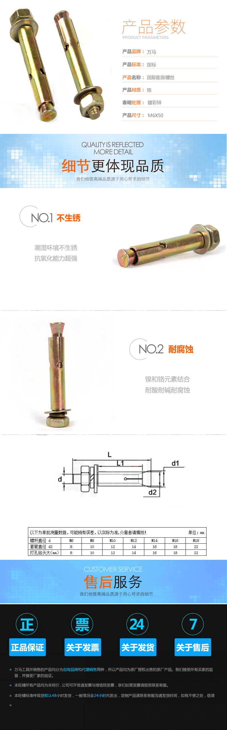 镀彩锌 国际膨胀螺丝 爆炸螺丝 标准件图片一
