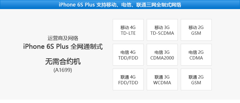 正品国行Apple/苹果iPhone6sPlus图片二