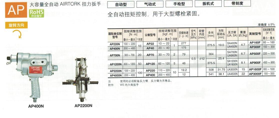 日本tohnichi东日气动扭力扳手AP400N图片一