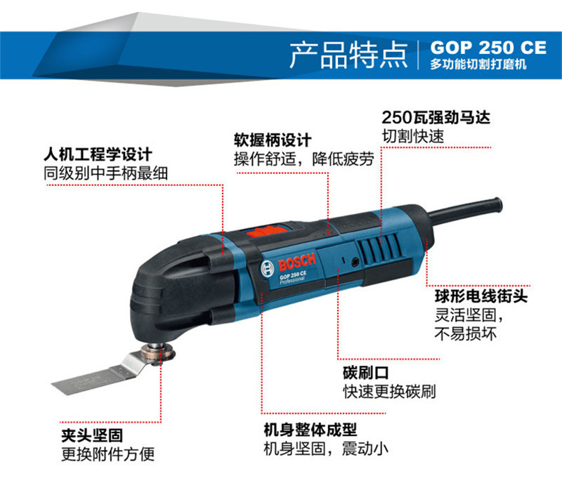 GOP250CE多功能切割机打磨机抛光机磨光机图片四