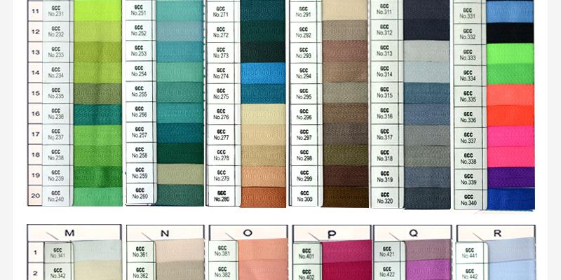 5号树脂开尾拉链 外套羽绒服运动服校服彩色树脂拉链图片六