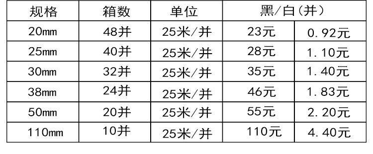 深圳专业生产批发尼龙魔术贴 高质量勾毛同体魔术贴图片四