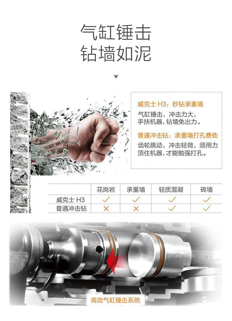 威克士轻型充电电锤WX382 锂电电钻图片四