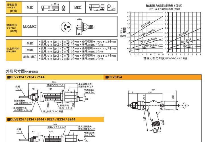 日东delvo电动螺丝刀DLV8144-MKC图片二